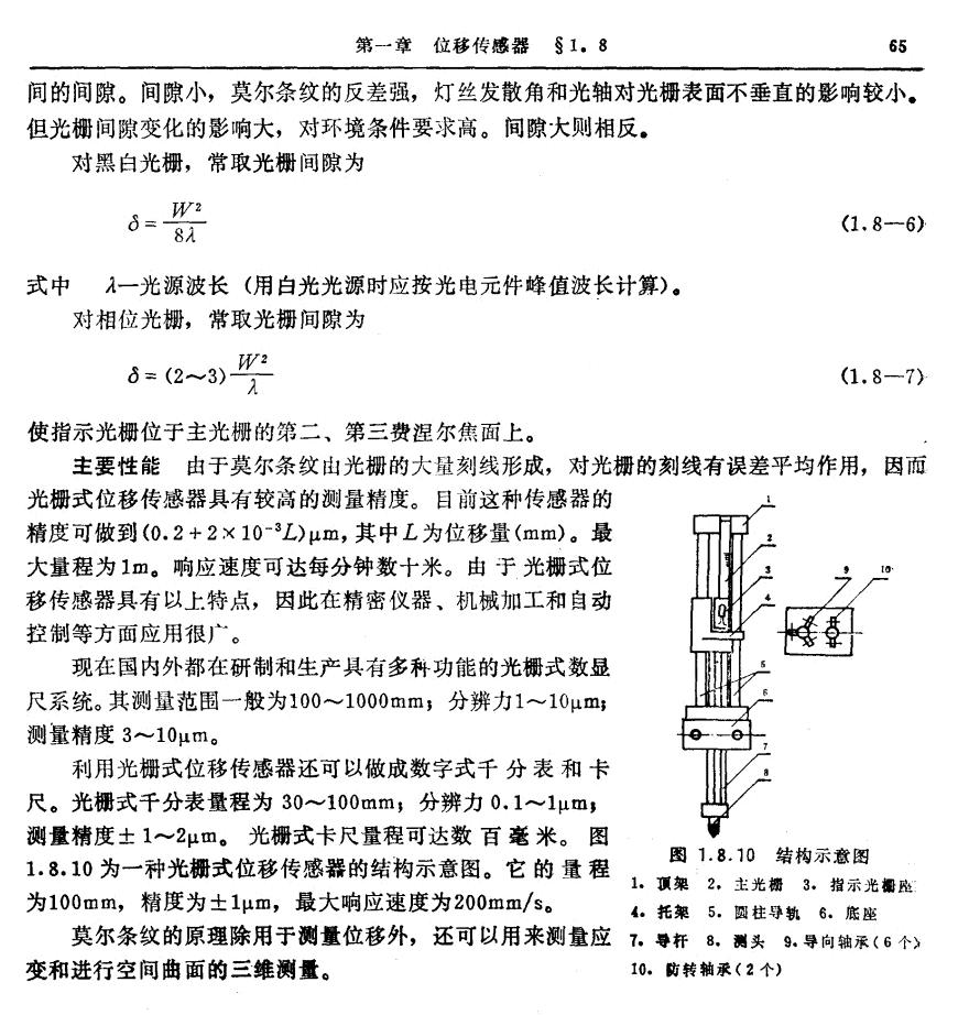光栅式位移传感器是一种应用比较广