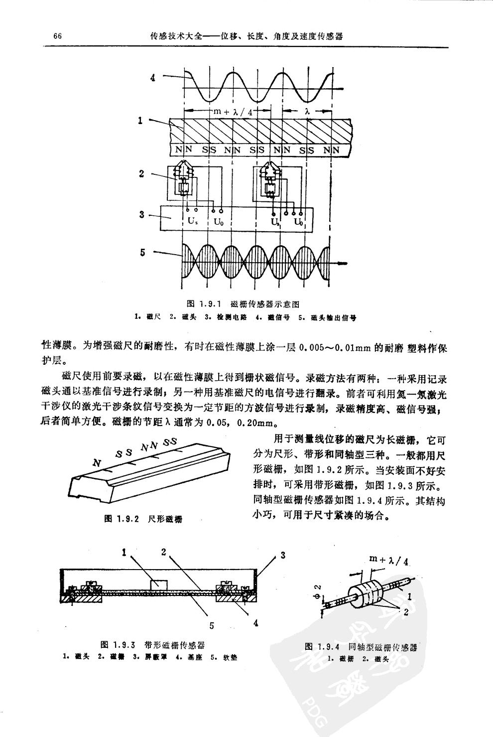 由磁尺(又称长磁栅),磁头和相应的检测电路组成