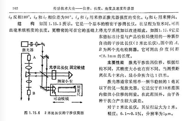 激光式位移传感器 - 新世联传感器